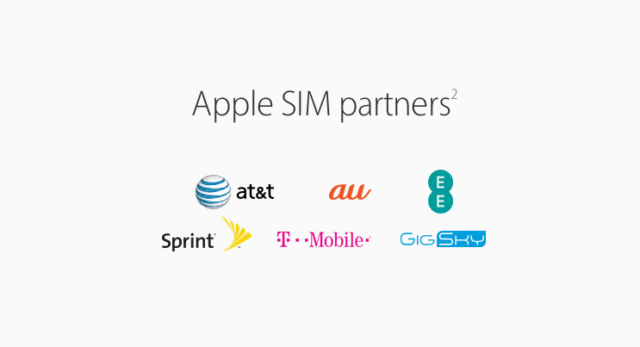 Apple_SIM_-_Apple