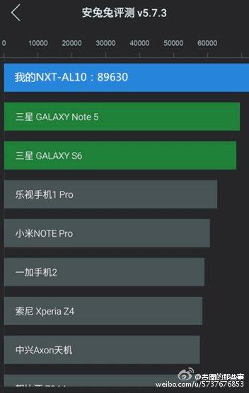 Huawei Mate 8 punteggio antutu