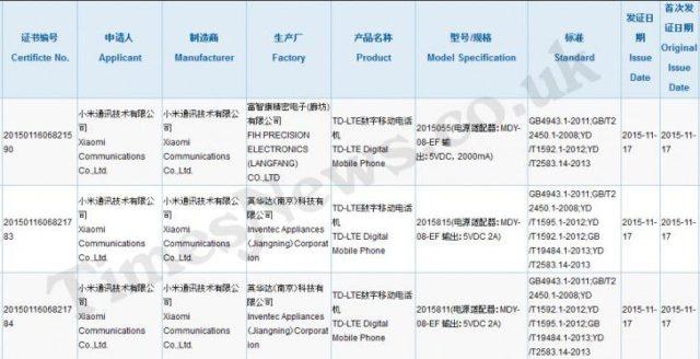 Xiaomi Mi 5 certificato