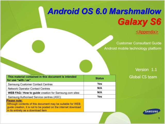 Galaxy S6 e S6 Edge Marshmallow