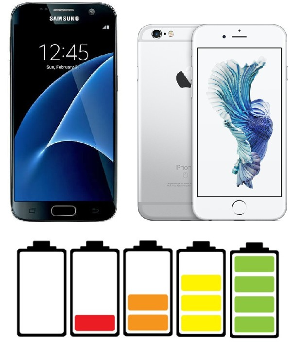 Galaxy S7 vs iPhone 6S batteria e prezzo