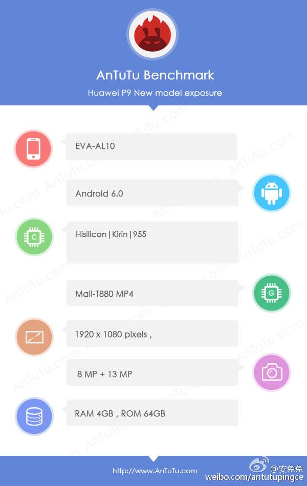 Huawei P9 successore di P8 su AnTuTu