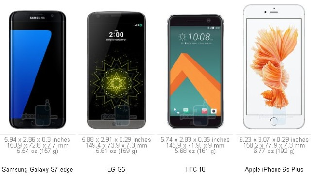 iPhone 6s, Galaxy S7, LG G5, Hrc 10