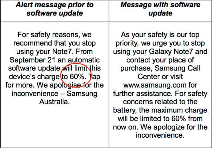 Samsun Galaxy Note 7
