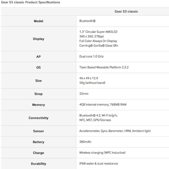 Samsung Gear S3 Classic caratteristiche
