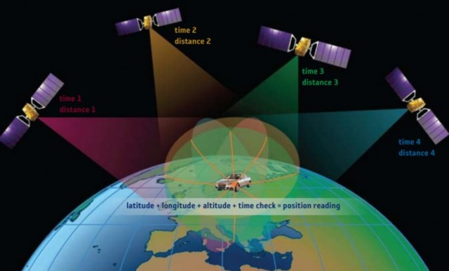 Sistema satellitare Galileo