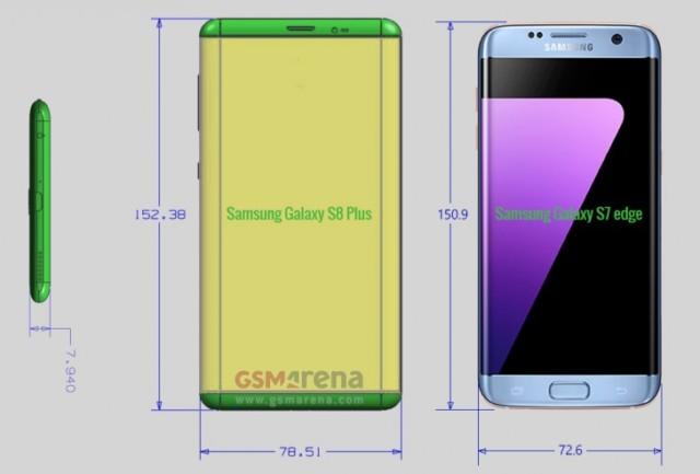Samsung Galaxy S7 Edge - pubblicato il sorgente del kernel di Nougat