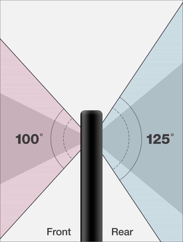 LG G6 alcune caratteristiche delle fotocamere