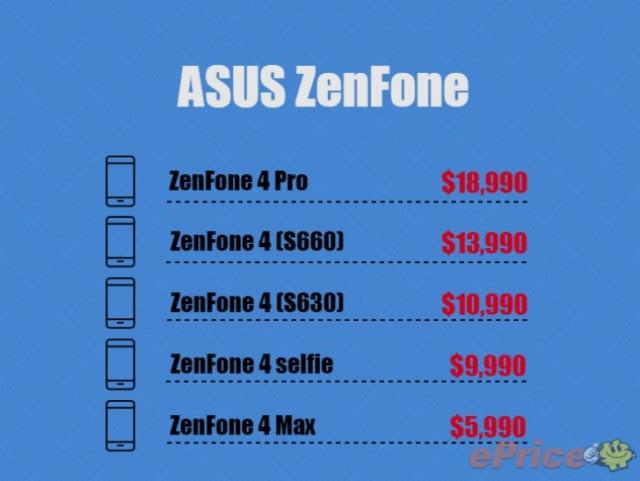 Asus Zenfone 4: caratteristiche e prezzi