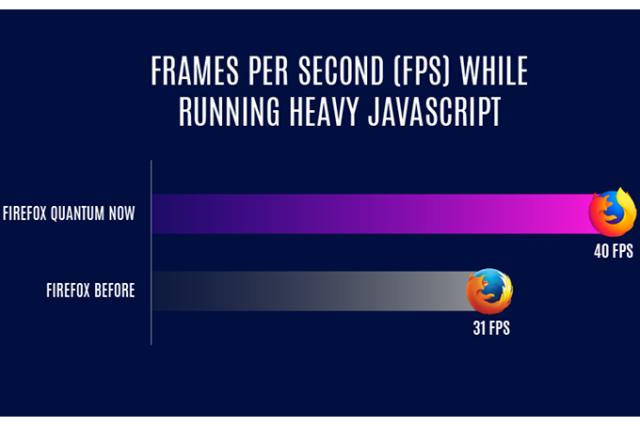 Firefox 58, continua l'era Quantum