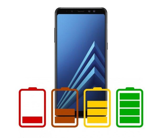 Samsung Galaxy A8 autonomia batteria