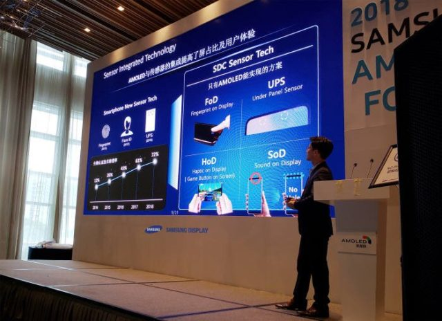 Samsung lavora alle fotocamere sotto il display: Galaxy S10?