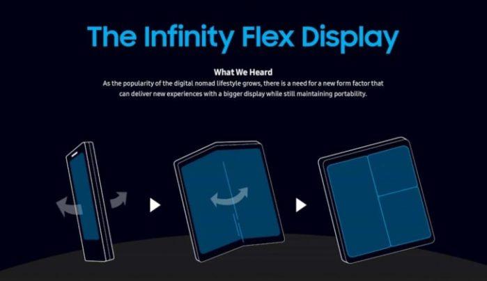 Smartphone Pieghevole Samsung batteria, Galaxy A70 rumors