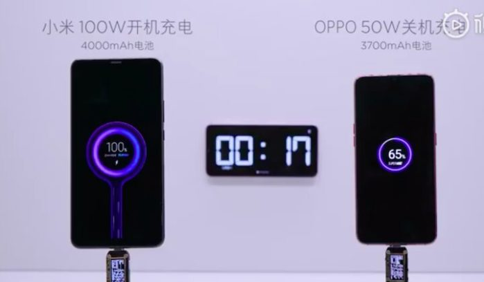 Xiaomi Super Charge Turbo: 100W di ricarica rapida