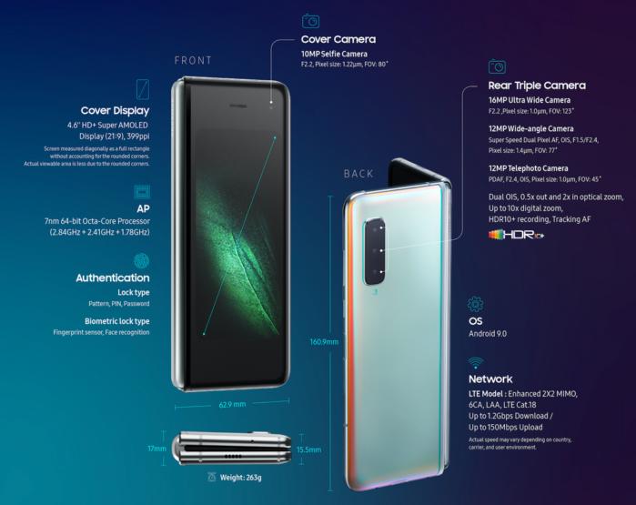 Galaxy Fold specifiche tecniche