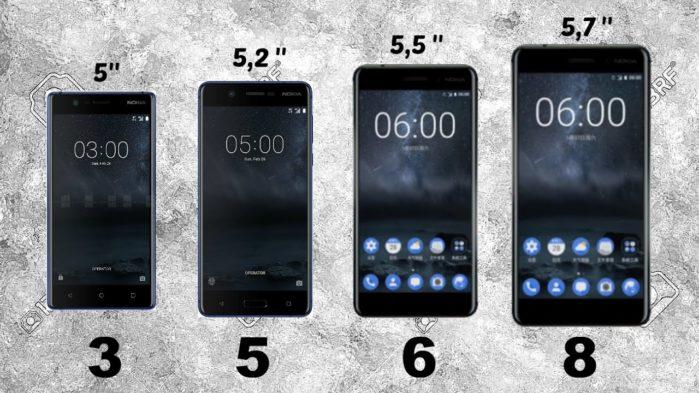 Nokia 8, Nokia 5, Nokia 6 e Nokia 3 supporto aggiornamenti android fino a ottobre 2020