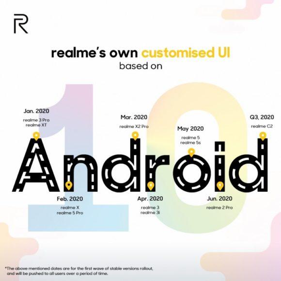 Realme Roadmap Aggiornamento Android 10 ColorsOS 7