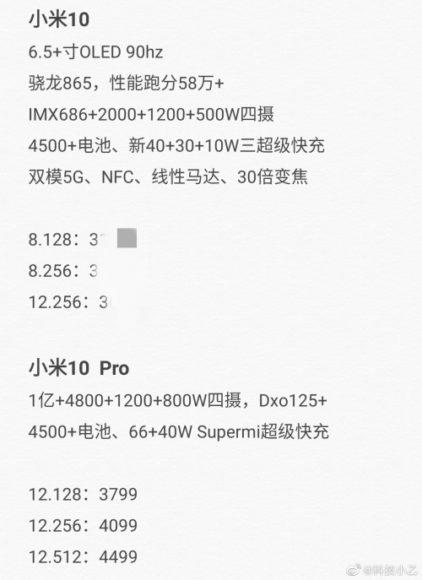 Xiaomi MI 10 prezzo e caratteristiche