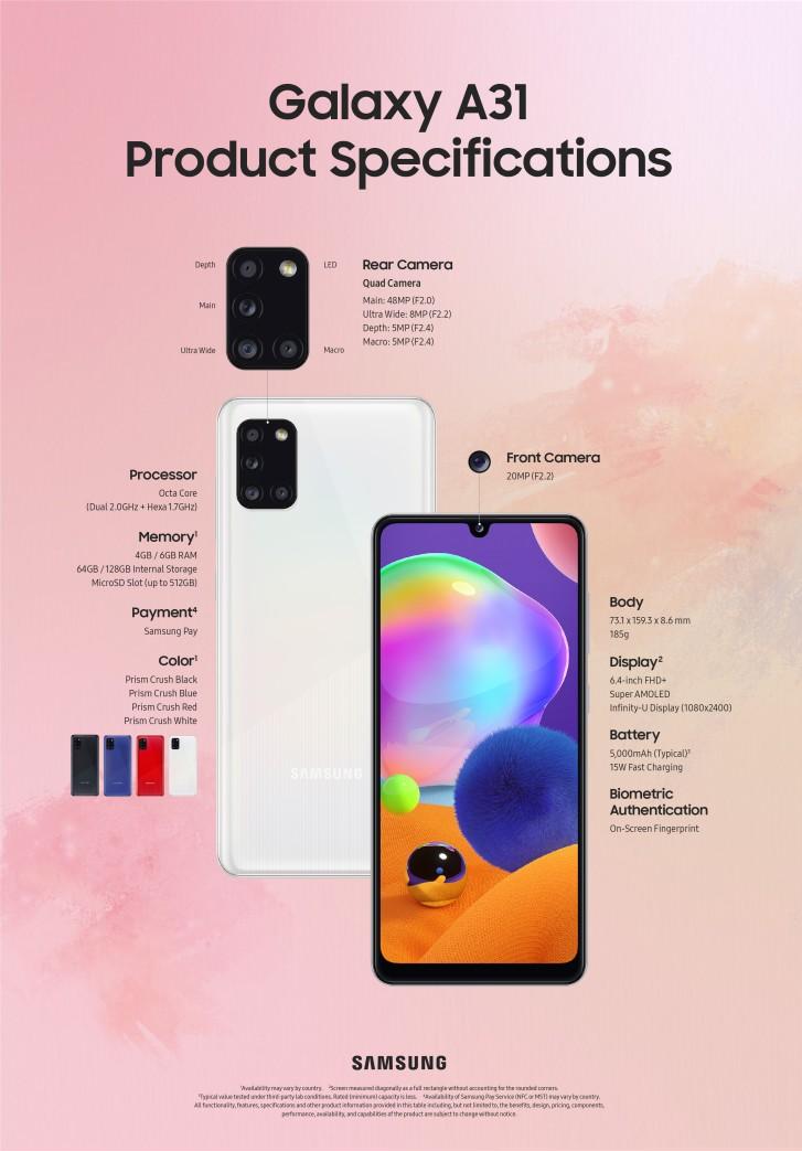 Galaxy A31 specifiche complete