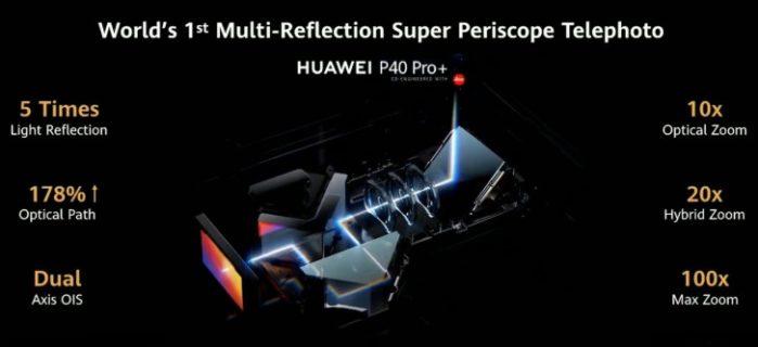 P40 Pro+ teleobiettivo