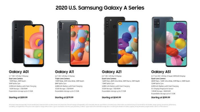 Samsung Galaxy A 2020 USA