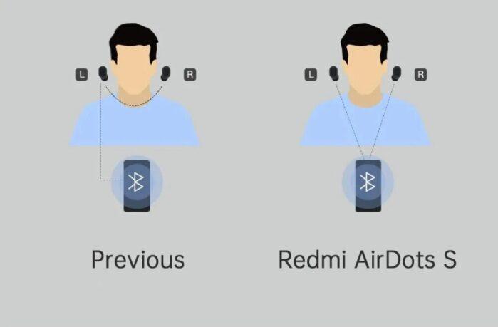 Redmi Airdots S pairing auricolari