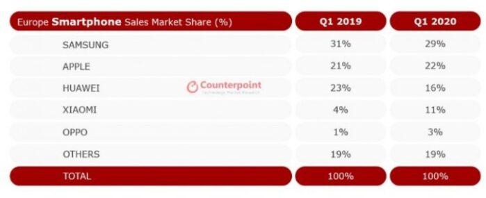 Quote mercato produttori europa Q1 2020