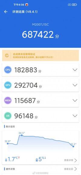 Xiaomi MI 10 Pro Plus AnTuTu rumors