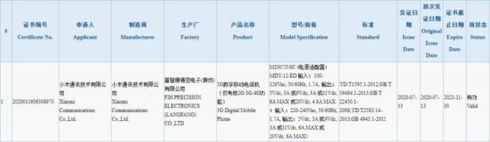 Xiaomi smartphone 5g con ricarica rapida a 120W