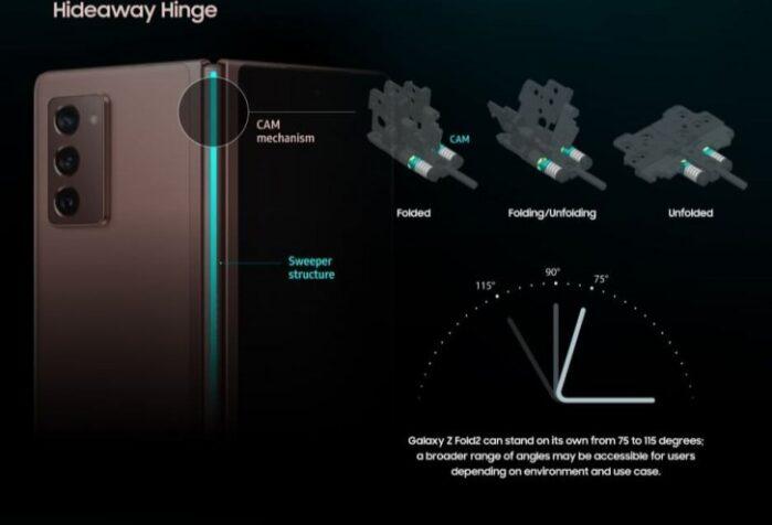 Design Galaxy Z Fold 2 5G