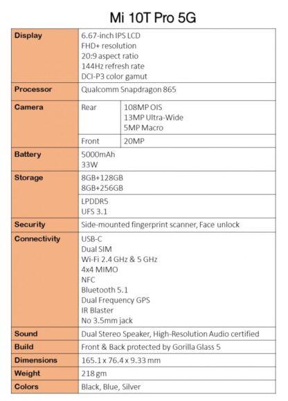 Xiaomi MI 10T Pro specifiche