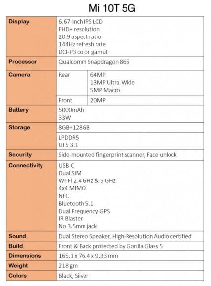 Xiaomi MI 10T specifiche