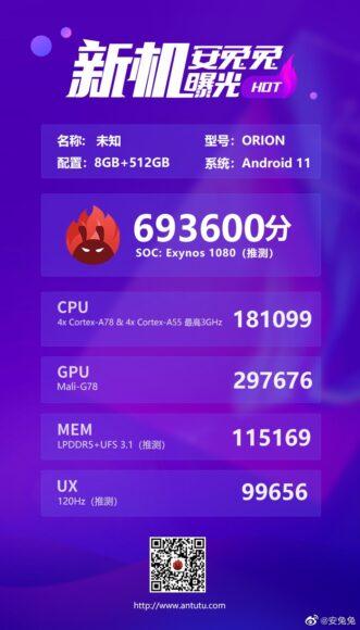 Exynos 1080 test AnTuTu