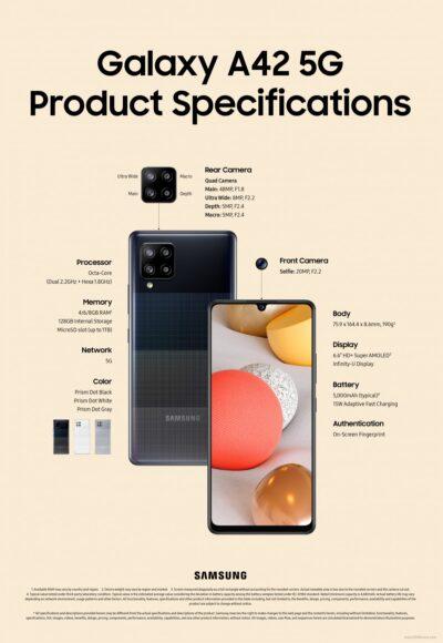 Galaxy A42 5G info-grafica specifiche tecniche