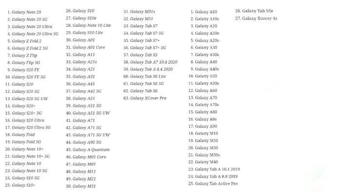 Smartphone Galaxy aggiornabili ad Android 11 con ONE UI 3.0