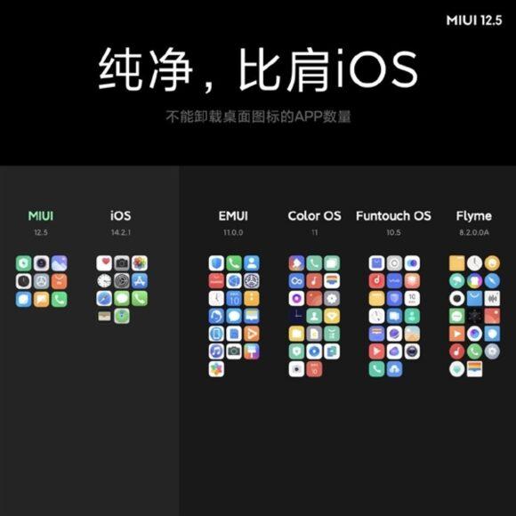 Xiaomi MIUI 12.5 meno Bloatware