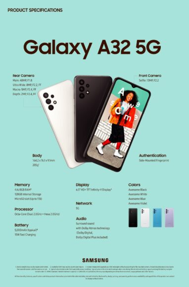 Galaxy A32 5G specifiche complete