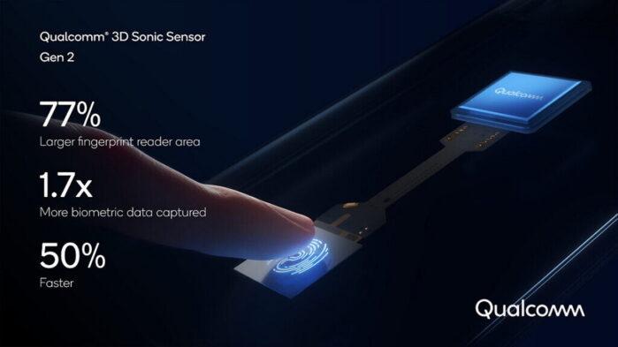 Qualcomm 3D Sonic Sensore seconda generazione sui Samsung Galaxy S21