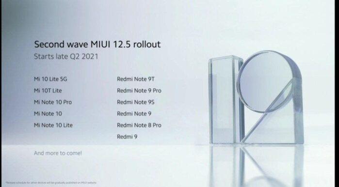 MIUI 12.5 Globale smartphone aggiornabili secondo step