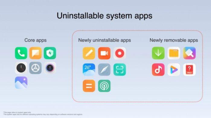 MIUI 12.5 applicazioni di sistema rimovibili