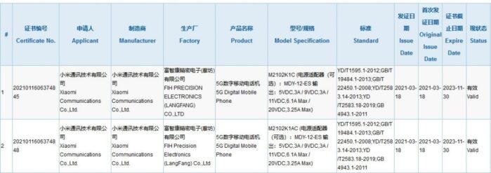 Xiaomi MI 11 Pro e Mi 11 Ultra certificazione 3C ricarica rapida a 67W
