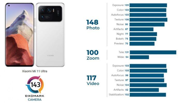 Xiaomi MI 11 Ultra punteggio DxOMark miglior camera phone marzo 2021