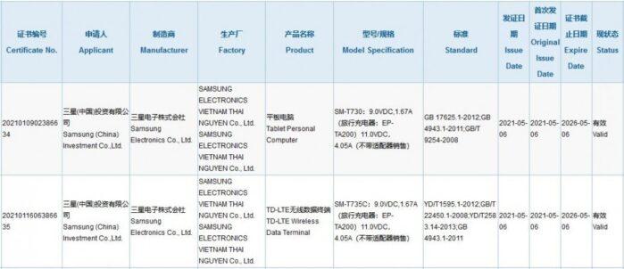Galaxy Tab S7+ Lite certificazione 3C ricarica rapida