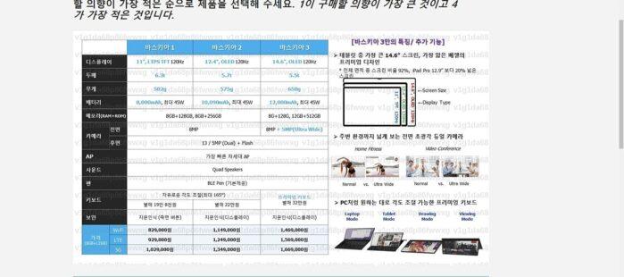 Samsung Galaxy Tab S8 Ultra rumors
