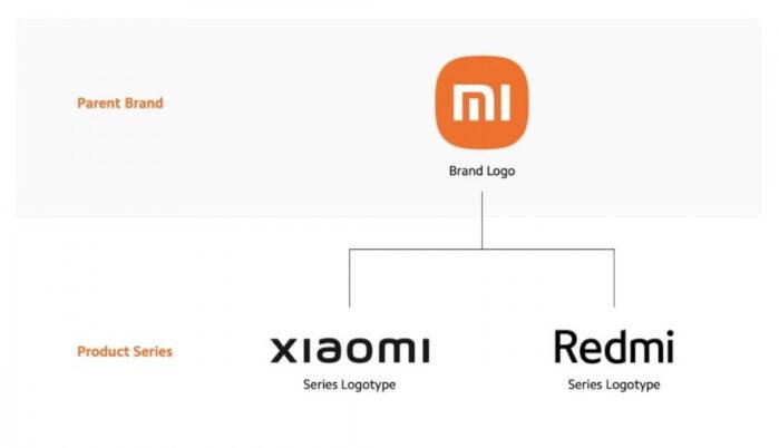 Xiaomi abbandona il logo MI a livello internazionale