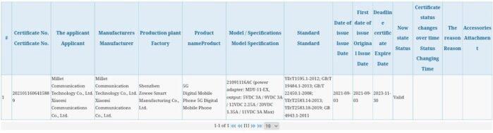 Poco M4 Pro 5G certificazioni 1